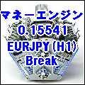 マネーエンジン (Break) 0.15541 EURJPY(H1)std