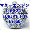 マネーエンジン (Break) 0.98247 EURJPY(H1)std