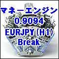 マネーエンジン (Break) 0.9094 EURJPY(H1)std