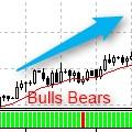 トレンドの勝者はどっちだ? Bulls And Bears