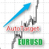ボラティリティ感応自動ターゲット機能搭載 AutomaticTarget_EURUSD