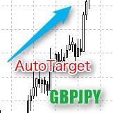 ボラティリティ感応自動ターゲット機能搭載 AutomaticTarget_GBPJPY