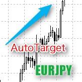 ボラティリティ感応自動ターゲット機能搭載 AutomaticTarget_EURJPY