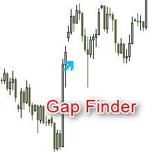 「窓」を探してくれるインディケーター Gap Finder