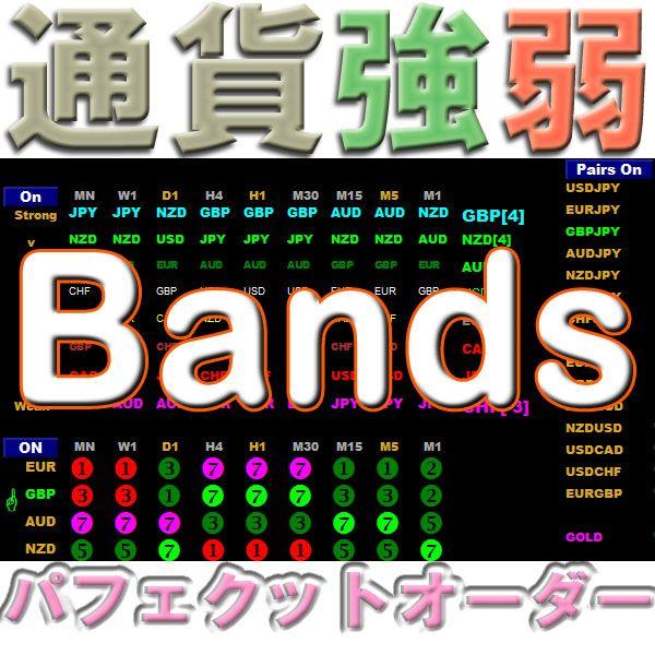 通貨強弱Bands 一目瞭然 8通貨(28通貨ペア) 全時間足 強さランキング