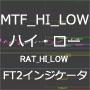 RAT_HI_LOW ハイ・ロー インジケータ 【ForexTester2用】