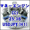 マネーエンジン CCI 25.36 USDJPY(H1)
