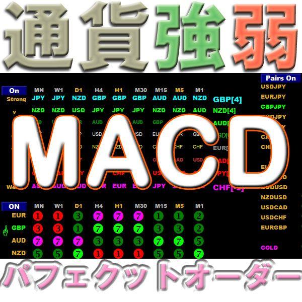 通貨強弱MACD 一目瞭然 全通貨ペア・8通貨・全時間足 強さランキング