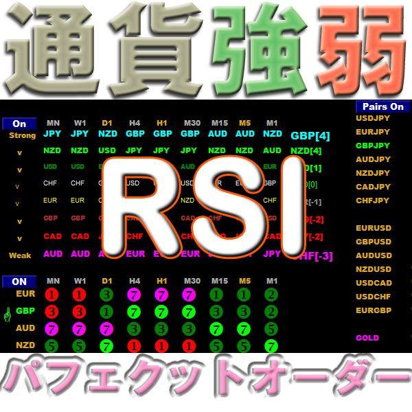 通貨強弱RSI 一目瞭然 全通貨ペア・8通貨・全時間足 強さランキング