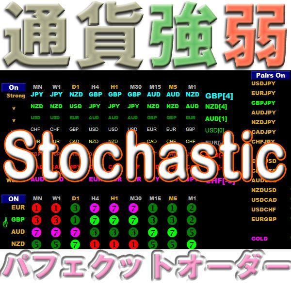 通貨強弱Stochastic 一目瞭然 全通貨ペア・8通貨・全時間足 強さランキング