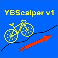 YellowBicycleScalper for EUR/USD v1