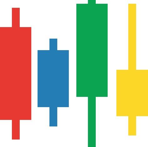トレンドを掴む4色ローソク足、4-Color Candlestick