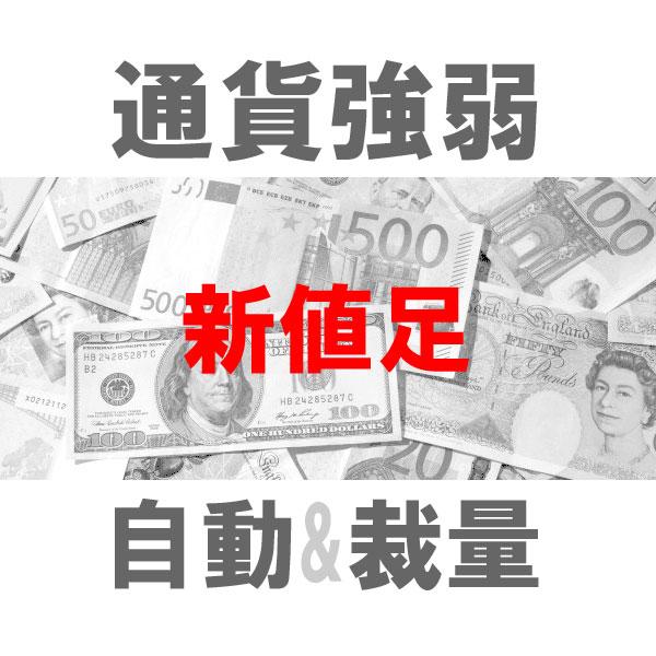 マルチ売買 通貨強弱PAHL 二刀流エントリーツール(裁量+システムトレード)TBMTS_PAHL_Pro