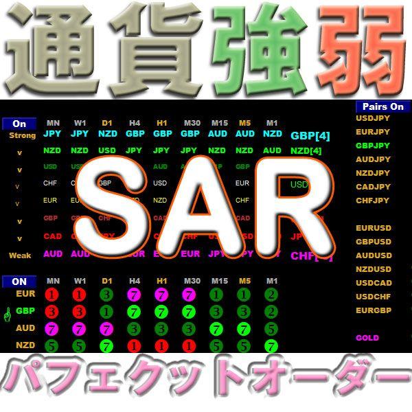 通貨強弱SAR 一目瞭然 全通貨ペア+8通貨・全時間足 強さランキング