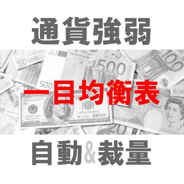 マルチ売買 通貨強弱Ichimoku 二刀流エントリーツール(裁量+システムトレード)TBMTS_Ichimoku_Pro