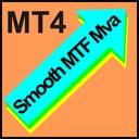 スムースラインMTF移動平均インディケータ+α