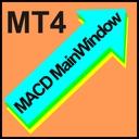 MACDをメインウィンドウに表示するインディケータ