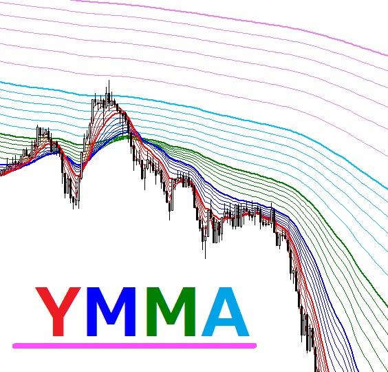 YMMAカンタン設定ツール【MT4インジケータ―・テンプレート・使用法PDF】