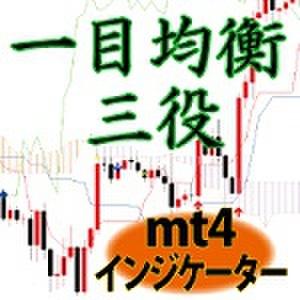 一目均衡表 三役/メタトレーダー(MT4)用インジケーター
