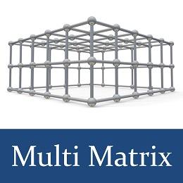 様々なテクニカルをマトリックス表示、Multi Matrix