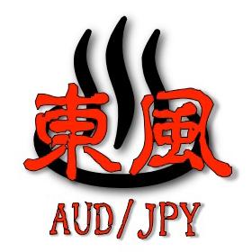 Tong Poo (AUDJPY)