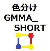 GMMA_SHORT