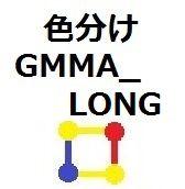 GMMA_LONG