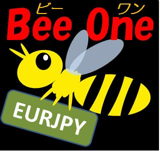 BeeOne_EURJPY