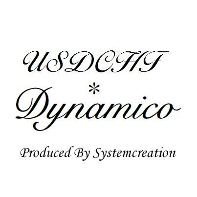 Dynamico USDCHF