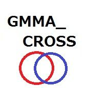 GMMAの長期EMAと短期EMAのゴールデンクロス、デッドクロスをお知らせします。
